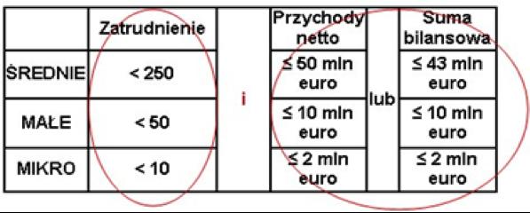 Opis: Tabela